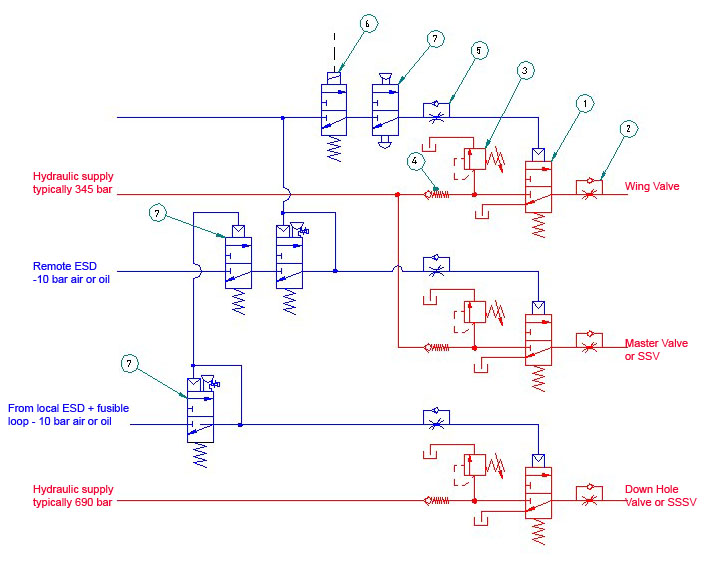 Start Stop Station Wiring Diagram together with Make A Rc Robot Car likewise Atmega328p Pu besides Low pressure logic wellhead control as well Wiring Diagrams And Ladder Logic. on air logic circuits